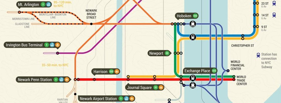 Map Of New York Rail System.3 Best Ways To Get From Nj To Nyc Manhattan Train Bus Ferry